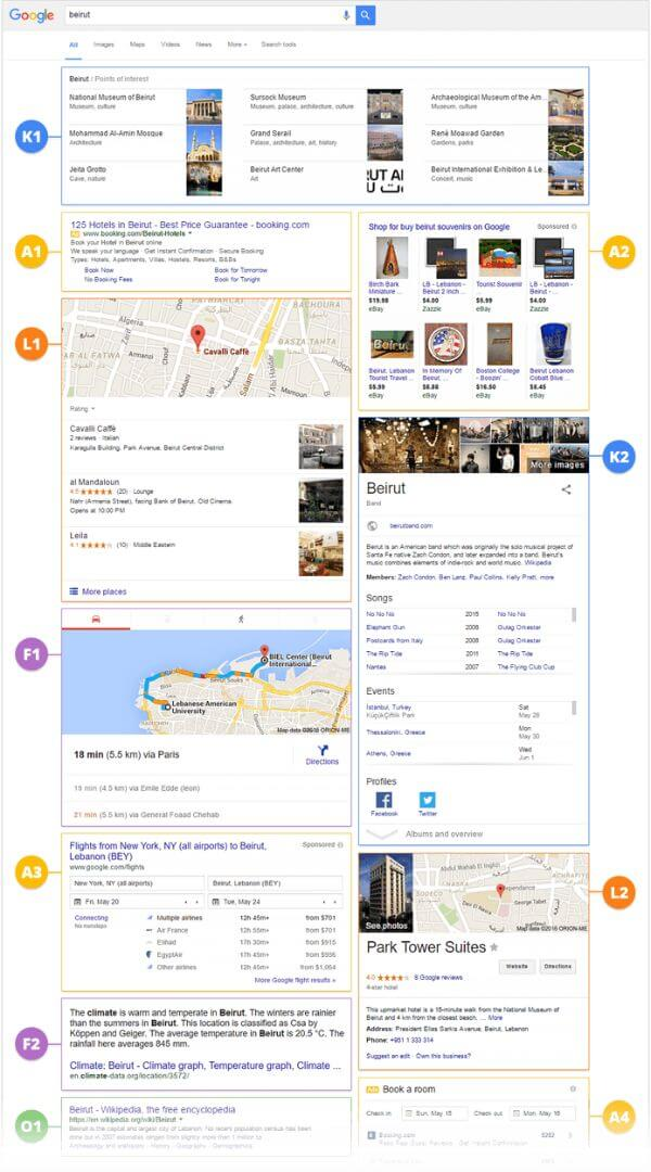 visual-guide-to-google-serp