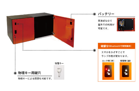 141022_smart_takuhai_box_press02