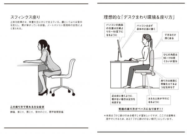 肩こり・腰痛が消えて仕事がはかどる 究極の座り方