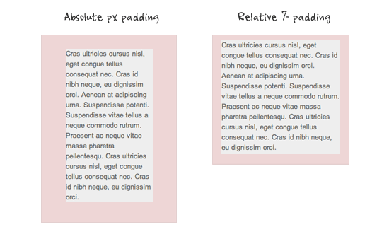relative-padding