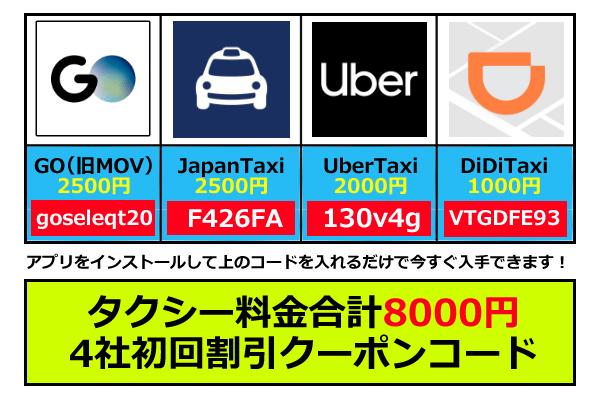 合計8000円ジャパンタクシー&全国で使えるクーポンチケット一覧