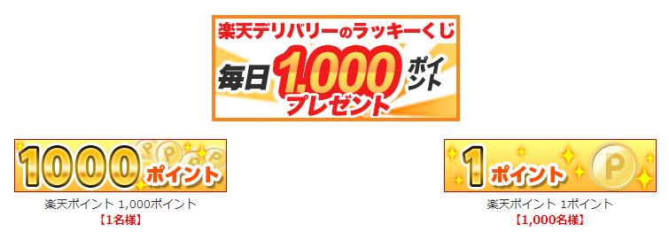 楽天デリバリーキャンペーン毎日1000ポイントラッキーくじ-1000ポイント、1ポイント