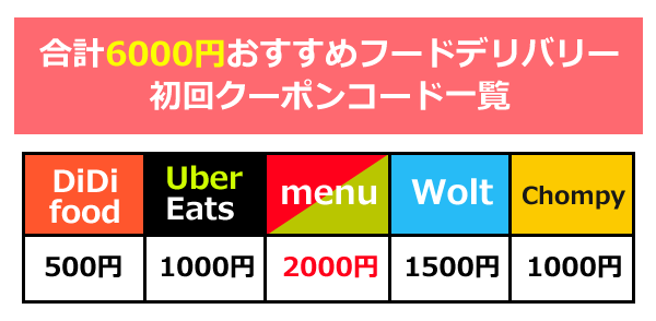 【合計6000円】フードデリバリーおすすめ初回クーポンコード一覧