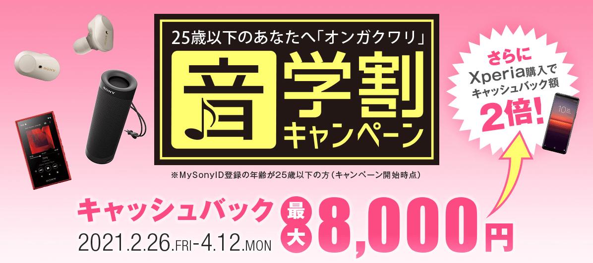 楽天モバイルクーポン・キャンペーン8000円キャッシュバック2倍