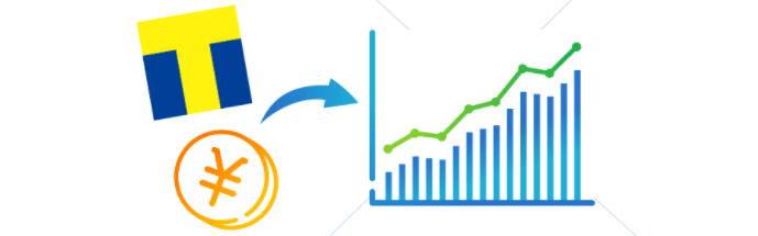 ネオモバFX(SBIネオモバイル証券)の手数料