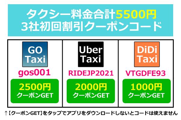 タクシーアプリおすすめ初回クーポンコード