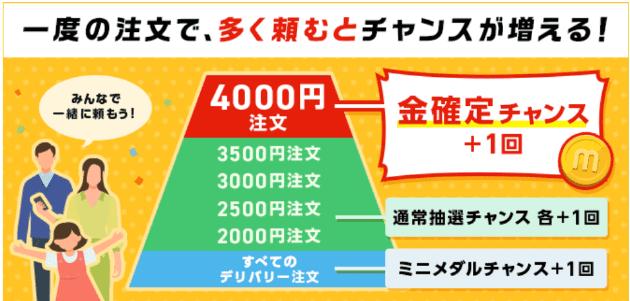 menuクーポン・キャンペーン【PS5・任天堂スイッチ・ディズニーグッズが当たるハズレ無しガチャ】